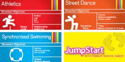 Olympics Dance Class in a Box